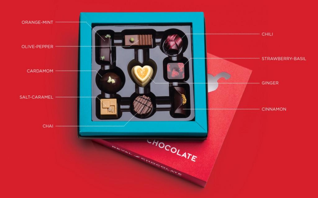 reval packaging chocolate truffles