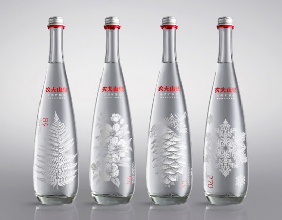 15 Water Bottle Packaging Designs That stands out - AterietAteriet ...