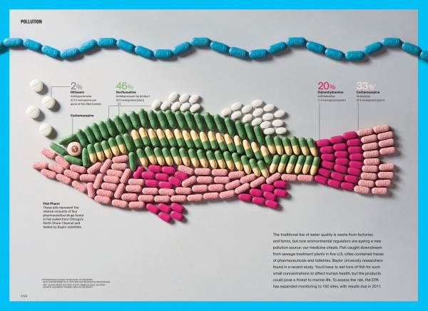 fish made of pills