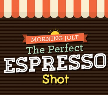 how to make the Perfect Espresso Shot