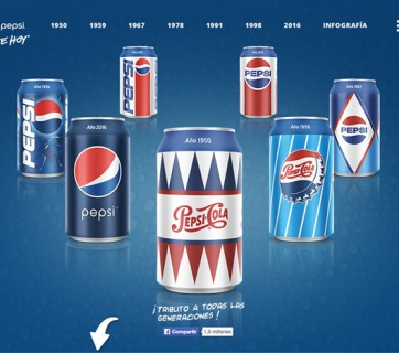 Pepsi Limited Edition Cans from Guatemala