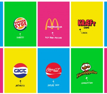 Unhealthy Food Logos